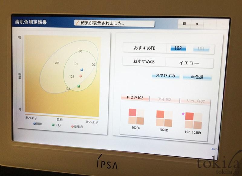 デザイニング フェイスカラーパレット発表会 肌測定器イプサライザー