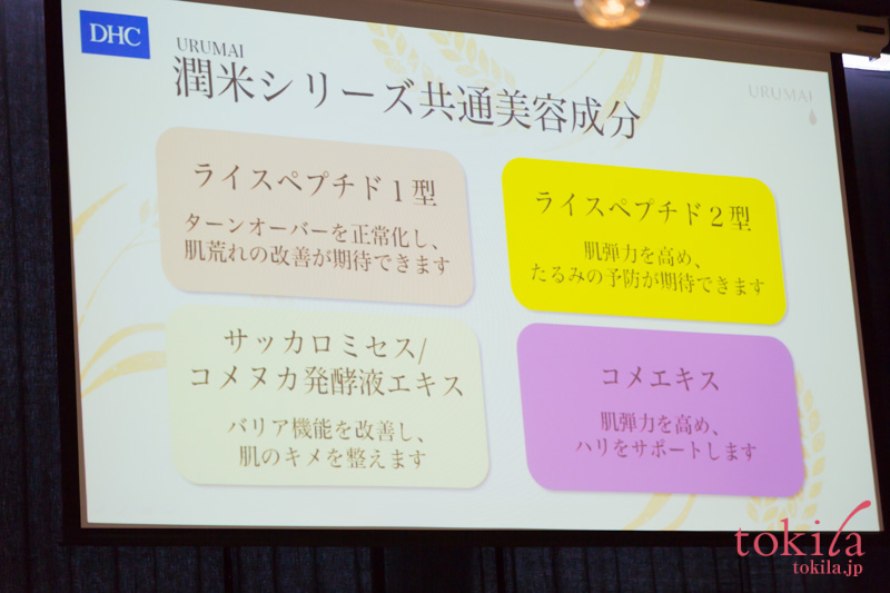 dhc-潤米シリーズに使われている共通成分のスライド画像