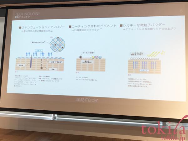 ローラメルシエ フローレスフュージョンウルトラロングウェアファンデーション3つのポイントを表したスライド画像