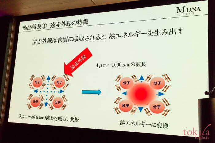 MDNA SKIN オニキスブラックに活用されている遠赤外線の特徴1