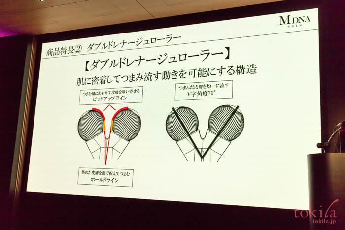 MDNA SKIN オニキスブラックのローラーの特徴を示したスライド画像