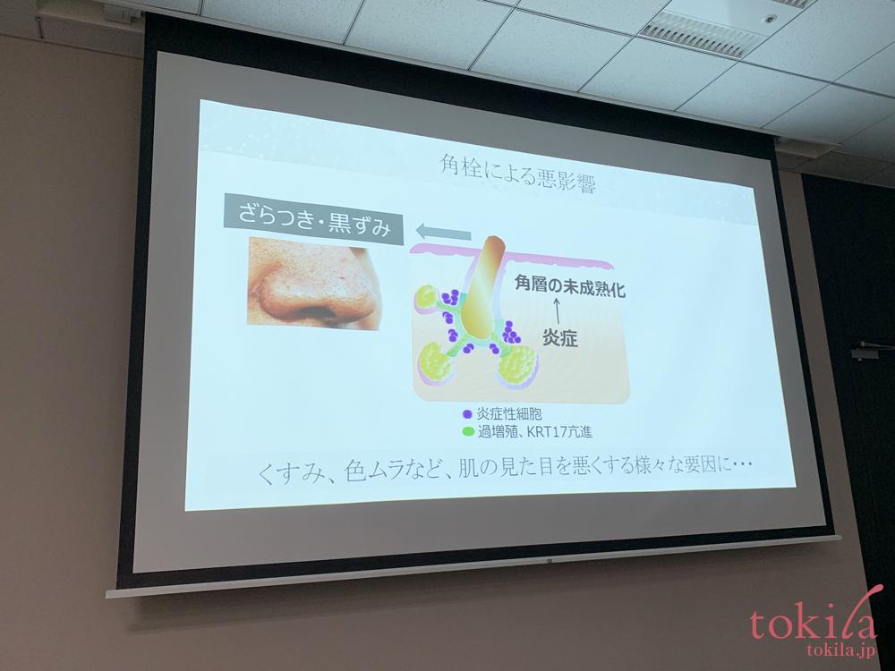 ルナソル 2019ssスムージングジェルウォッシュの開発説明スライド1