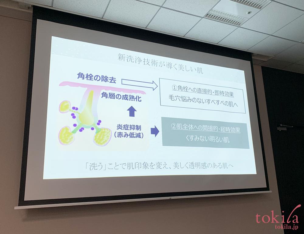 ルナソル 2019ssスムージングジェルウォッシュ開発説明スライド2