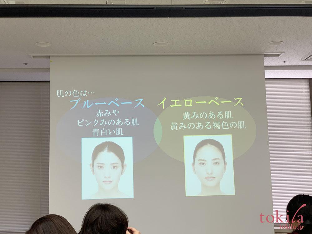 カネボウ化粧品 コフレドール2019ss新作ルージュ体験会イエベ、ブルベスキンカラースライド画像