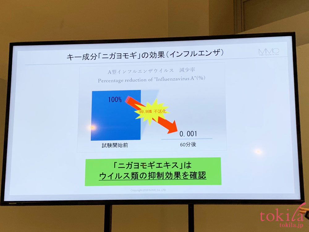 mimc ONE新商品発表会ニガヨモギの効果スライド画像