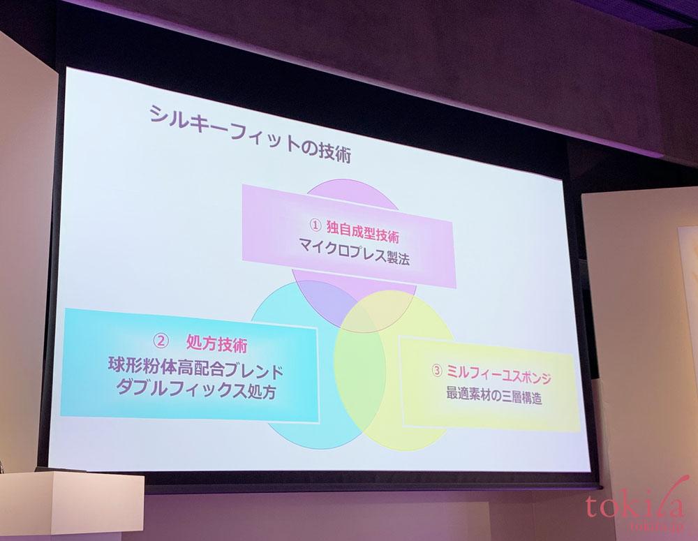 カバーマーク シルキーフィットの技術スライド画像
