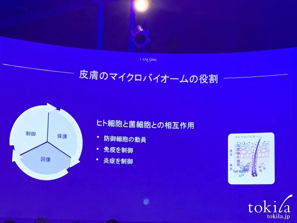 ランコム ジェニフィック アドバンスト Nの発表会 皮膚のマイクロバイオームの役割スライド画像