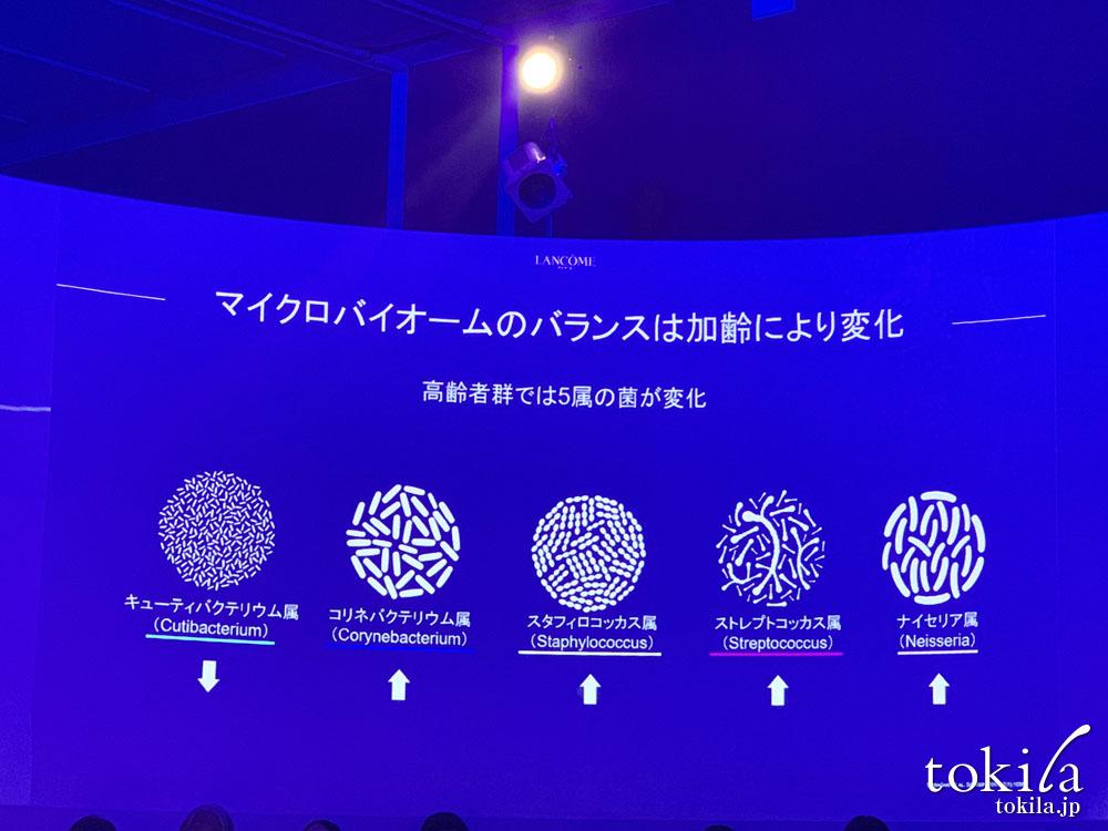 ランコム ジェニフィック アドバンスト Nの発表会 マイクロバイオームのバランスは加齢によって変化するスライド画像
