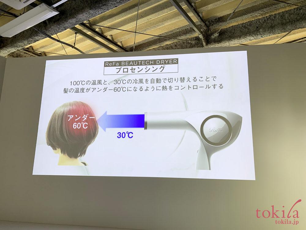 リファビューテック ドライヤーのプロセンシングのスライド画像