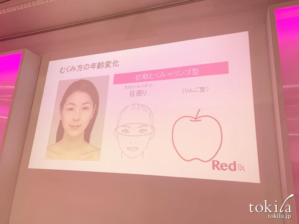 red b.a発表会初期むくみ リンゴ型スライド画像